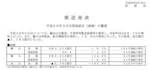 20180618財務省発表資料